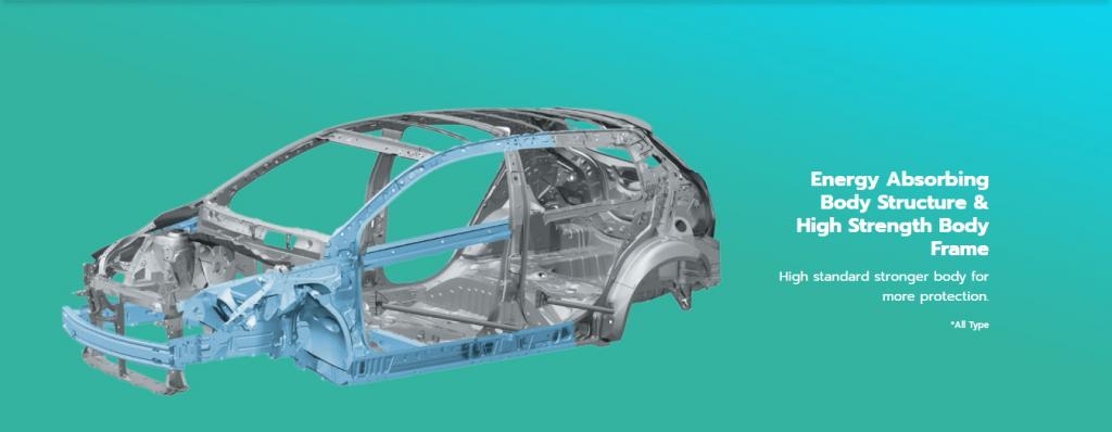 Safety body New Yaris - Toyota Nasmoco Pati
